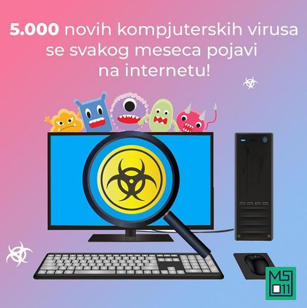 Svakog meseca se pojavi 5000 novih VIRUS-a
